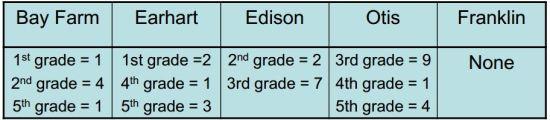 elementary1