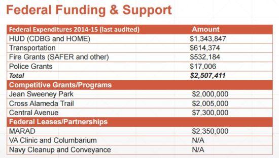 fed-funding